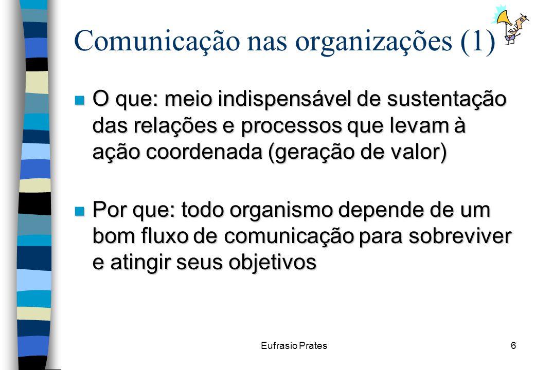 Eufrasio Prates6 Comunicação nas organizações (1) n O que: meio indispensável de sustentação das relações e processos que levam à ação coordenada (geração de valor) n Por que: todo organismo depende de um bom fluxo de comunicação para sobreviver e atingir seus objetivos