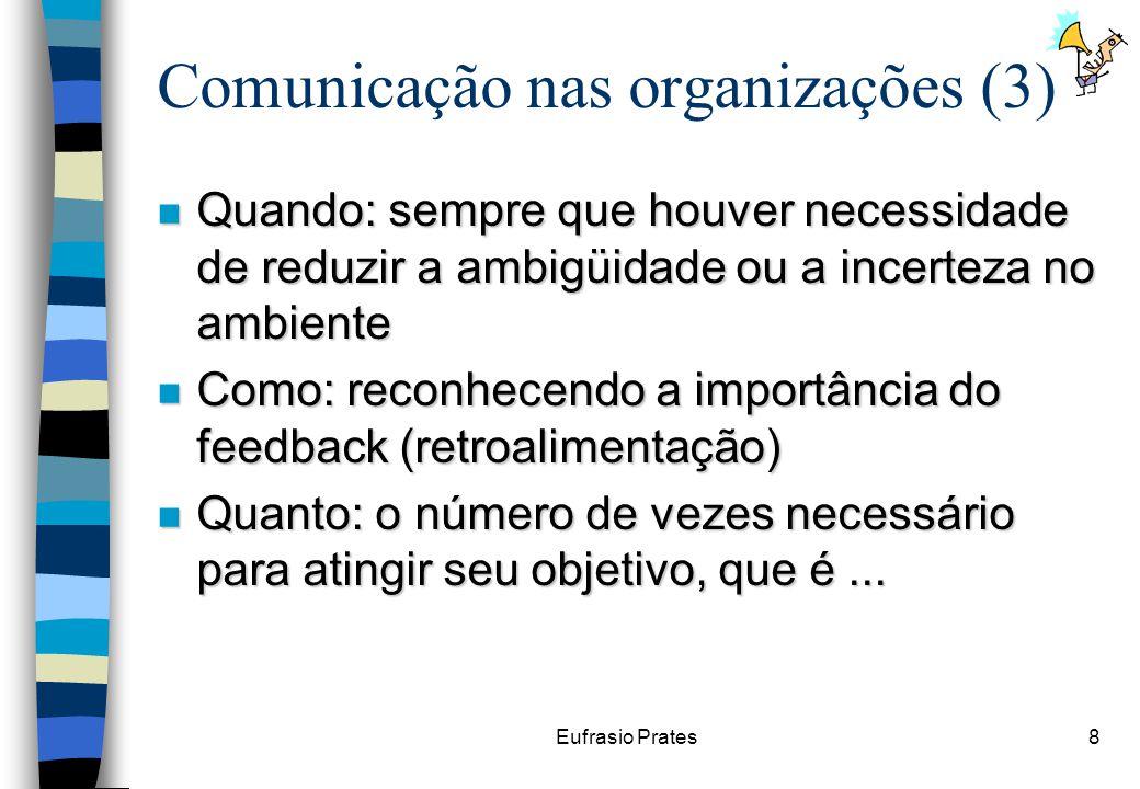 Eufrasio Prates8 Comunicação nas organizações (3) n Quando: sempre que houver necessidade de reduzir a ambigüidade ou a incerteza no ambiente n Como: reconhecendo a importância do feedback (retroalimentação) n Quanto: o número de vezes necessário para atingir seu objetivo, que é...
