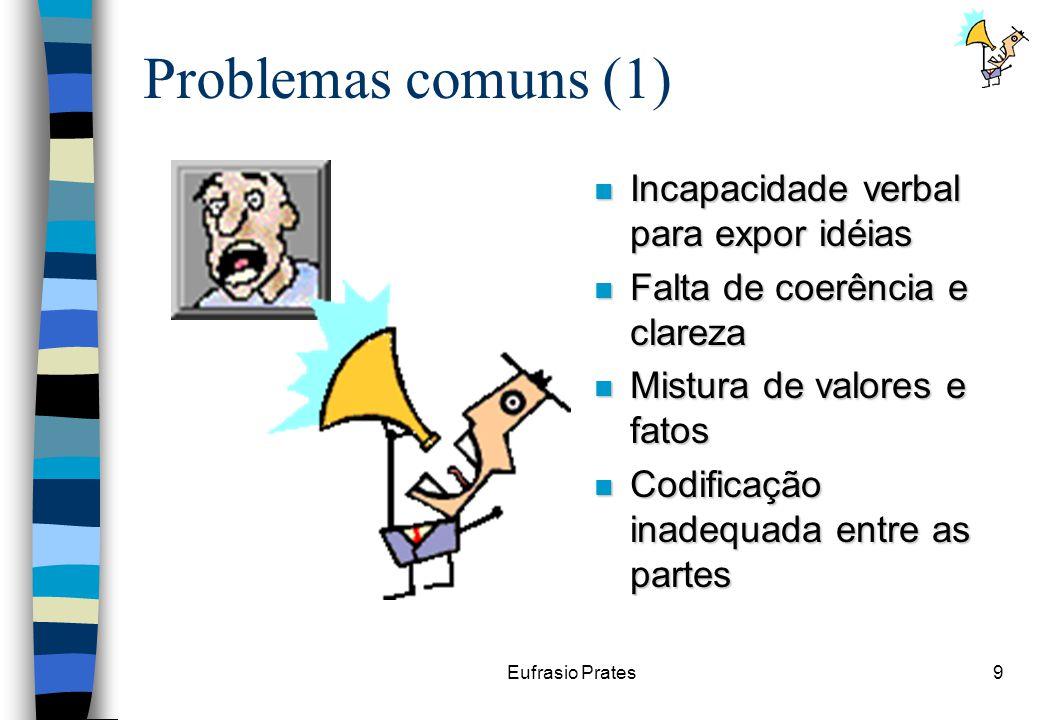 Eufrasio Prates9 Problemas comuns (1) n Incapacidade verbal para expor idéias n Falta de coerência e clareza n Mistura de valores e fatos n Codificação inadequada entre as partes
