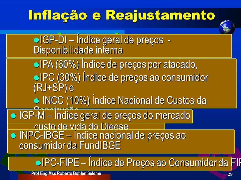 Prof Eng Msc Roberto Bohlen Seleme 28 AMORTIZAÇÃO DE DÍVIDAS SISTEMA PRICE SISTEMA PRICE –Esse sistema é uma variação do sistema francês é conhecido também como Tabela Price .