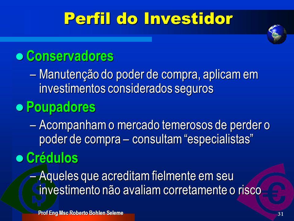 Prof Eng Msc Roberto Bohlen Seleme 30 Inflação e Reajustamento Reajustamento de preços através de um valor base Reajustamento de preços através de um valor base O valor base é o valor original (capital).