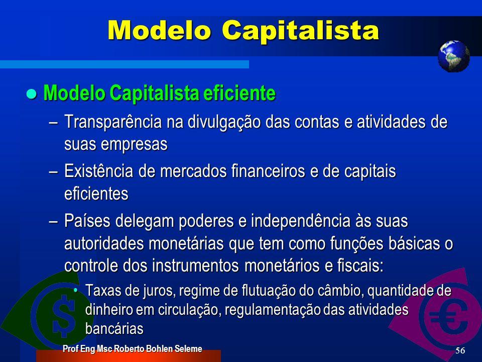 Prof Eng Msc Roberto Bohlen Seleme 55 Modelo Capitalista Adam Smith define capitalismo – 1776 Adam Smith define capitalismo – 1776 – Socialismo: Maior igualdade na distribuição de renda e benefícios – Capitalismo: Os benefícios são distribuídos de acordo com o esforço e capacidade demonstrados por cada indivíduo ou corporação Indivíduos com capacidade criativa (liberdade)Indivíduos com capacidade criativa (liberdade) EficiênciaEficiência Resultados aos acionistasResultados aos acionistas