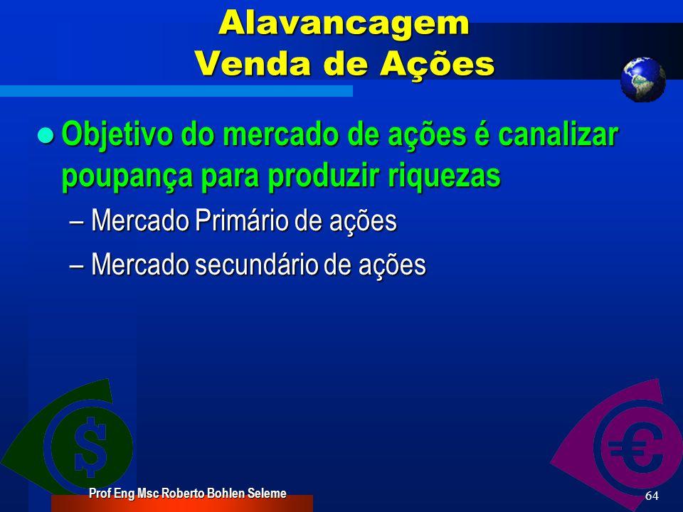 Prof Eng Msc Roberto Bohlen Seleme 63 Alavancagem Obtenção de crédito –Exemplo Alavanca R$.200.000,00 com juros de 5% a.m, podendo produzir 3.000 unid/mêsAlavanca R$.200.000,00 com juros de 5% a.m, podendo produzir 3.000 unid/mês Lucro Operacional Bruto =Lucro Operacional Bruto = Receita – Custo de fabricação – custo financeiro LOB= (3.000x120,00)-(3000x100,00)-(200.000 x 5%) LOB= 360.000 – 300.000 – 10.000 LOB= R$.50.000,00 Retorno de 50% sobre capital próprio Rendimento superior aos juros pagos pelo empréstimo