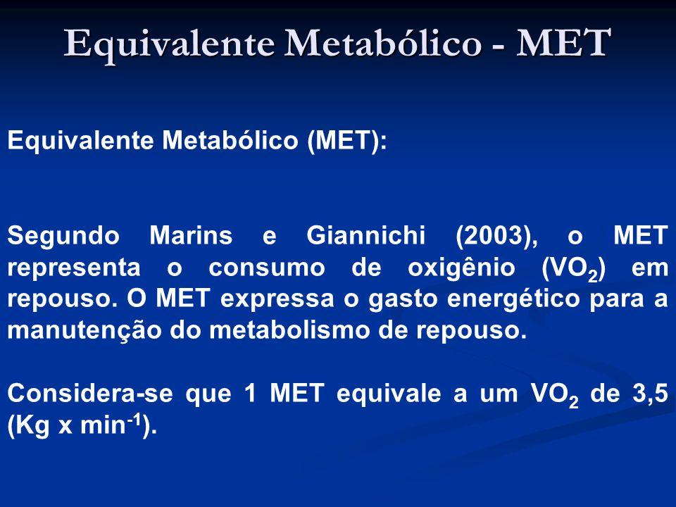 Equivalente Metabólico - MET Equivalente Metabólico (MET): Segundo Marins e Giannichi (2003), o MET representa o consumo de oxigênio (VO 2 ) em repouso.
