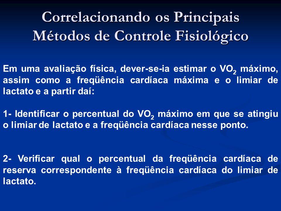Correlacionando os Principais Métodos de Controle Fisiológico Em uma avaliação física, dever-se-ia estimar o VO 2 máximo, assim como a freqüência cardíaca máxima e o limiar de lactato e a partir daí: 1- Identificar o percentual do VO 2 máximo em que se atingiu o limiar de lactato e a freqüência cardíaca nesse ponto.