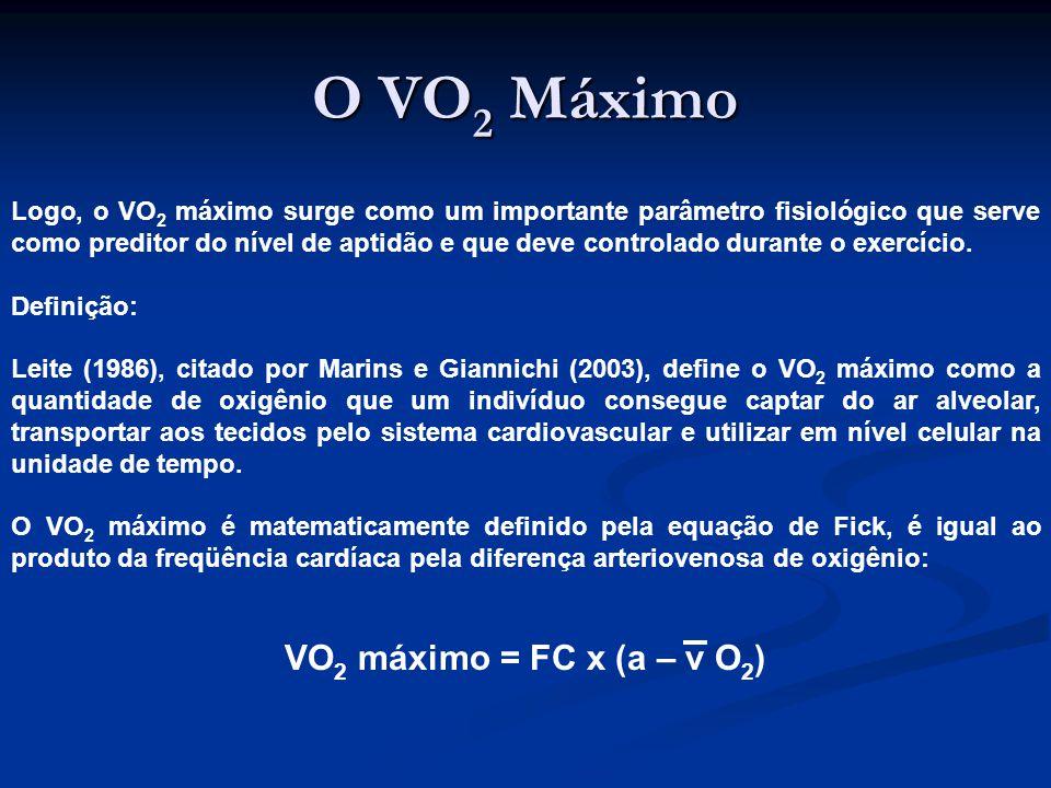 O VO 2 Máximo Logo, o VO 2 máximo surge como um importante parâmetro fisiológico que serve como preditor do nível de aptidão e que deve controlado durante o exercício.