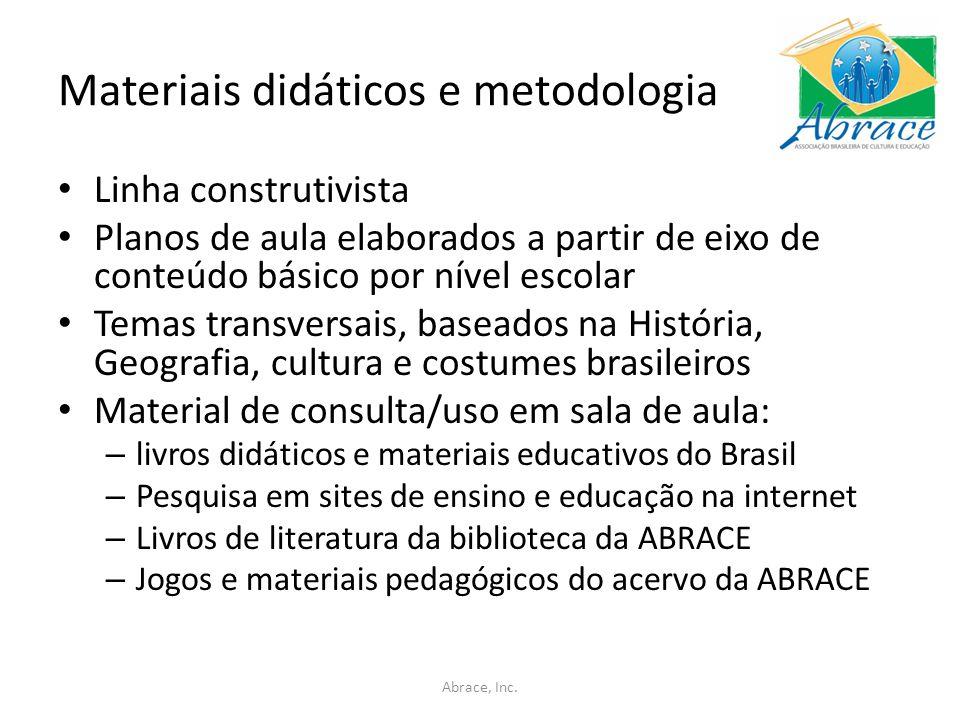 Materiais didáticos e metodologia Linha construtivista Planos de aula elaborados a partir de eixo de conteúdo básico por nível escolar Temas transvers