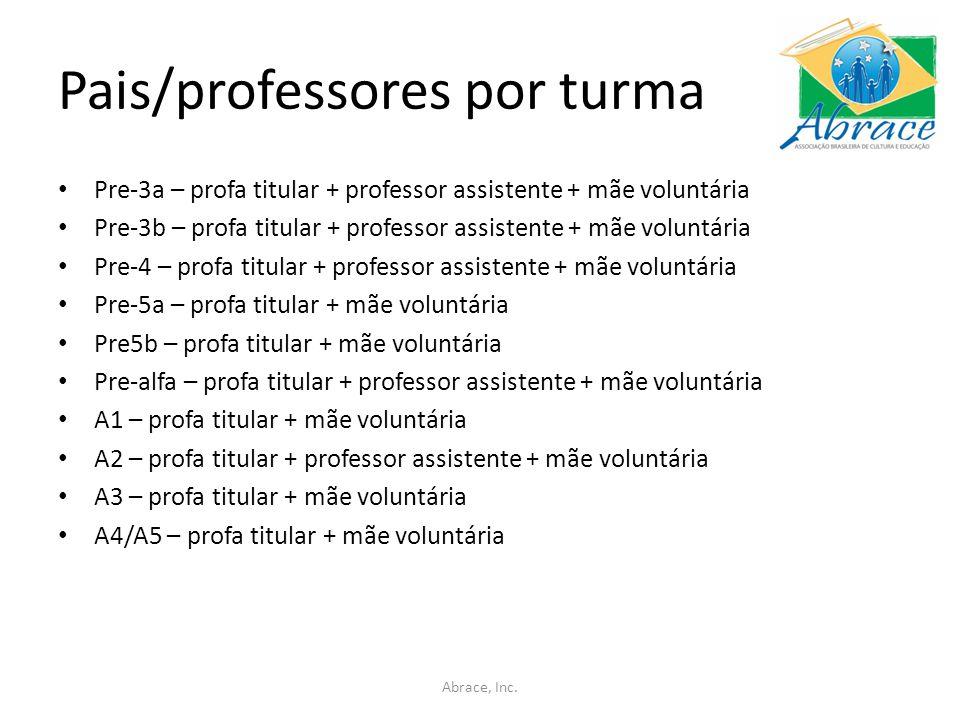Pais/professores por turma Pre-3a – profa titular + professor assistente + mãe voluntária Pre-3b – profa titular + professor assistente + mãe voluntár