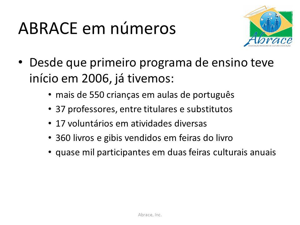 ABRACE em números Desde que primeiro programa de ensino teve início em 2006, já tivemos: mais de 550 crianças em aulas de português 37 professores, en