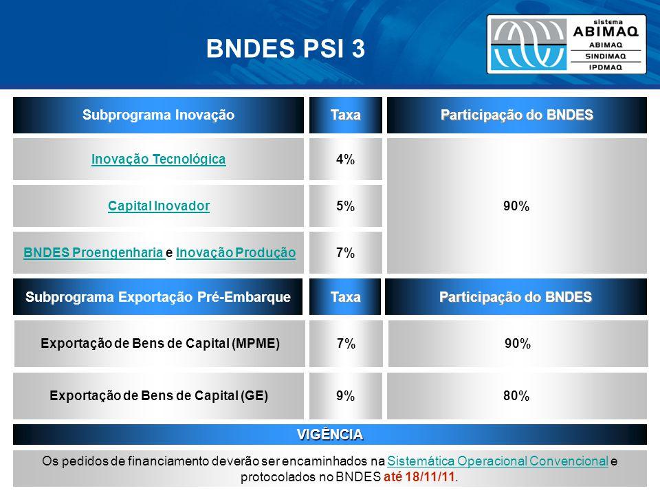 BNDES PSI 3 Subprograma Exportação Pré-Embarque Subprograma Inovação Inovação Tecnológica Capital Inovador BNDES Proengenharia BNDES Proengenharia e Inovação ProduçãoInovação Produção Exportação de Bens de Capital (MPME) 4% 5% 7% 90% Taxa Participação do BNDES Taxa VIGÊNCIA Os pedidos de financiamento deverão ser encaminhados na Sistemática Operacional Convencional e protocolados no BNDES até 18/11/11.Sistemática Operacional Convencional Exportação de Bens de Capital (GE)9%80%