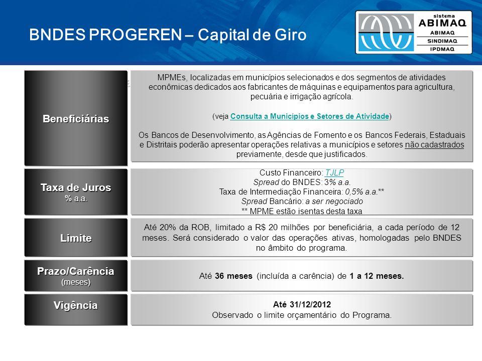 BNDES PROGEREN – Capital de Giro Praz Taxa de Juros % a.a.