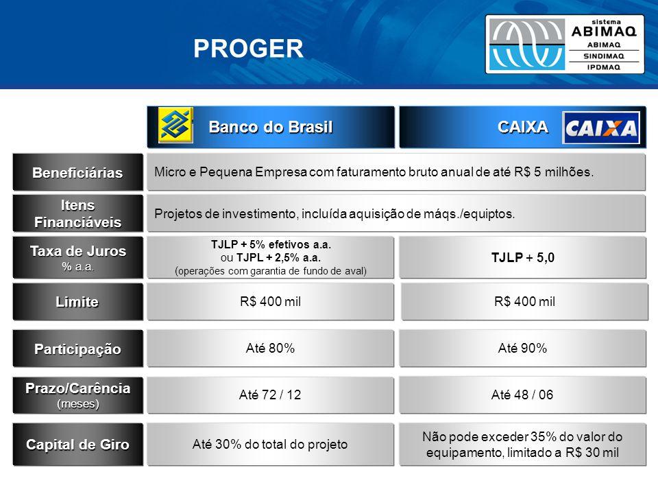 PROGER Banco do Brasil CAIXA Beneficiárias ItensFinanciáveis Limite Micro e Pequena Empresa com faturamento bruto anual de até R$ 5 milhões.