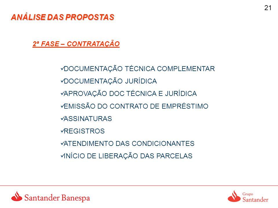 21 2ª FASE – CONTRATAÇÃO DOCUMENTAÇÃO TÉCNICA COMPLEMENTAR DOCUMENTAÇÃO JURÍDICA APROVAÇÃO DOC TÉCNICA E JURÍDICA EMISSÃO DO CONTRATO DE EMPRÉSTIMO ASSINATURAS REGISTROS ATENDIMENTO DAS CONDICIONANTES INÍCIO DE LIBERAÇÃO DAS PARCELAS ANÁLISE DAS PROPOSTAS