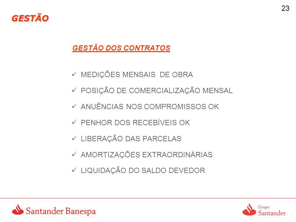23 GESTÃO GESTÃO DOS CONTRATOS MEDIÇÕES MENSAIS DE OBRA POSIÇÃO DE COMERCIALIZAÇÃO MENSAL ANUÊNCIAS NOS COMPROMISSOS OK PENHOR DOS RECEBÍVEIS OK LIBERAÇÃO DAS PARCELAS AMORTIZAÇÕES EXTRAORDINÁRIAS LIQUIDAÇÃO DO SALDO DEVEDOR