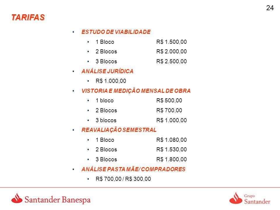 24 TARIFAS ESTUDO DE VIABILIDADE 1 BlocoR$ 1.500,00 2 BlocosR$ 2.000,00 3 BlocosR$ 2.500,00 ANÁLISE JURÍDICA R$ 1.000,00 VISTORIA E MEDIÇÃO MENSAL DE OBRA 1 blocoR$ 500,00 2 BlocosR$ 700,00 3 blocosR$ 1.000,00 REAVALIAÇÃO SEMESTRAL 1 BlocoR$ 1.080,00 2 BlocosR$ 1.530,00 3 BlocosR$ 1.800,00 ANÁLISE PASTA MÃE/ COMPRADORES R$ 700,00 / R$ 300,00