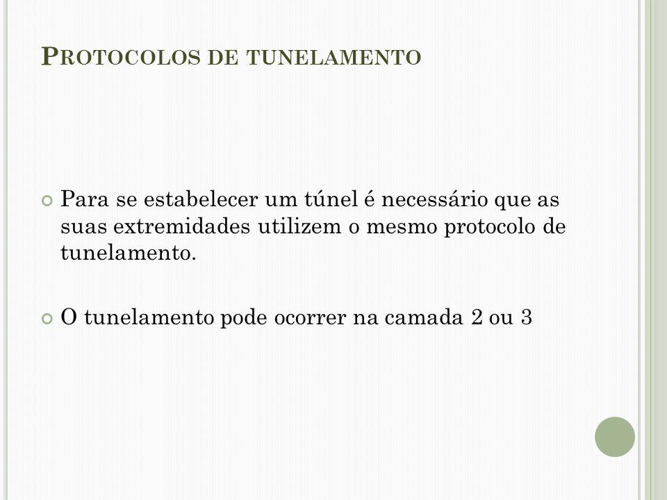 P ROTOCOLOS DE TUNELAMENTO Para se estabelecer um túnel é necessário que as suas extremidades utilizem o mesmo protocolo de tunelamento. O tunelamento