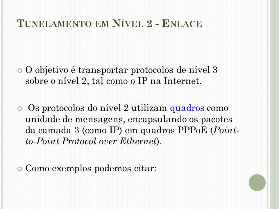 T UNELAMENTO EM N ÍVEL 2 - E NLACE O objetivo é transportar protocolos de nível 3 sobre o nível 2, tal como o IP na Internet. Os protocolos do nível 2