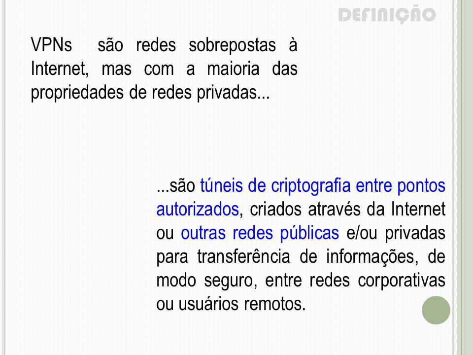 VPNs são redes sobrepostas à Internet, mas com a maioria das propriedades de redes privadas......são túneis de criptografia entre pontos autorizados,