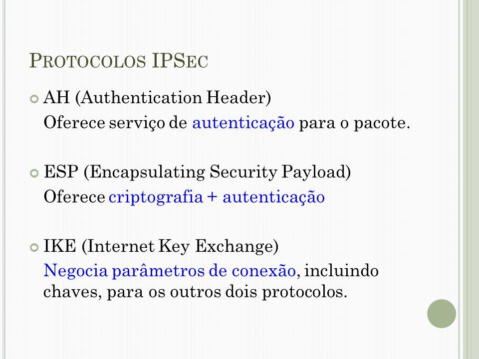P ROTOCOLOS IPS EC AH (Authentication Header) Oferece serviço de autenticação para o pacote. ESP (Encapsulating Security Payload) Oferece criptografia