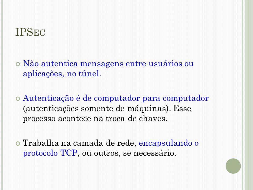 IPS EC Não autentica mensagens entre usuários ou aplicações, no túnel. Autenticação é de computador para computador (autenticações somente de máquinas