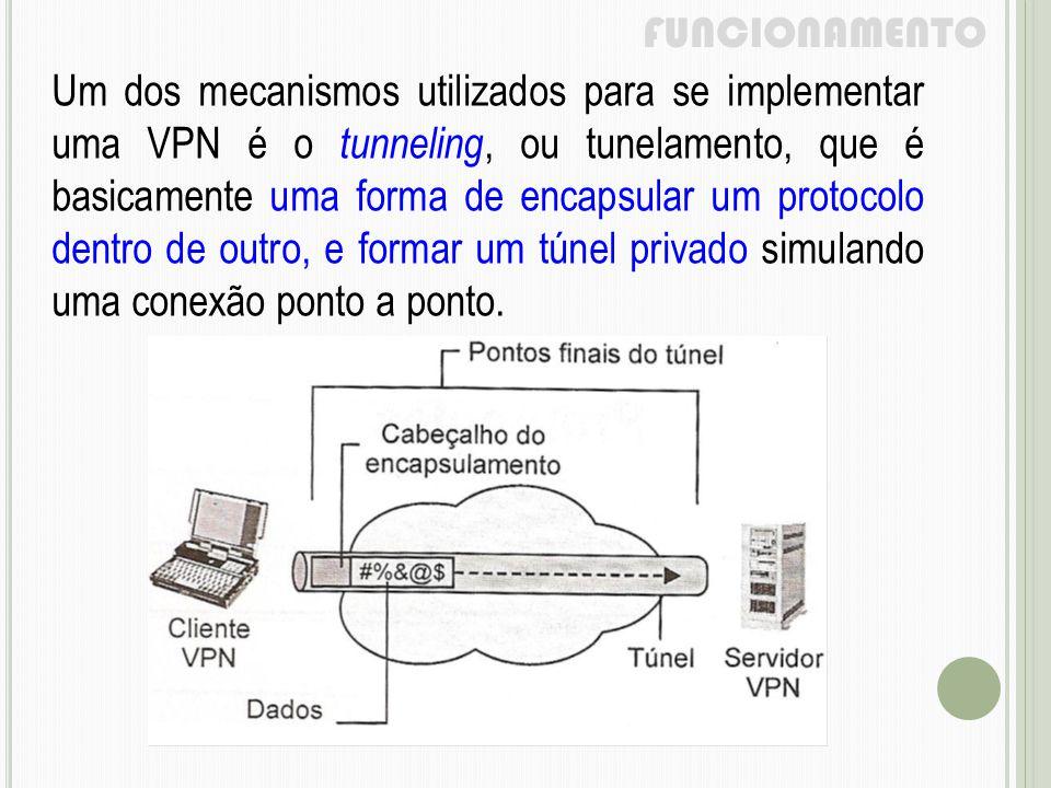 FUNCIONAMENTO Um dos mecanismos utilizados para se implementar uma VPN é o tunneling, ou tunelamento, que é basicamente uma forma de encapsular um pro