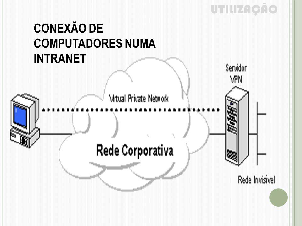CONEXÃO DE COMPUTADORES NUMA INTRANET UTILIZAÇÃO