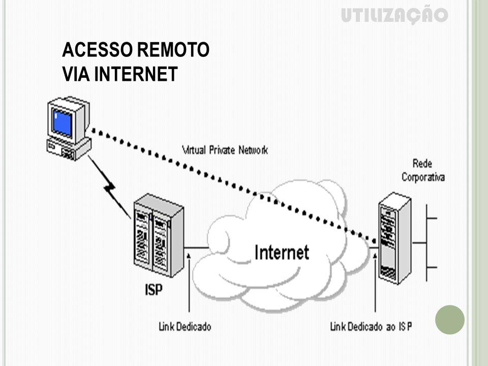 CONEXÃO DE LANS VIA INTERNET UTILIZAÇÃO