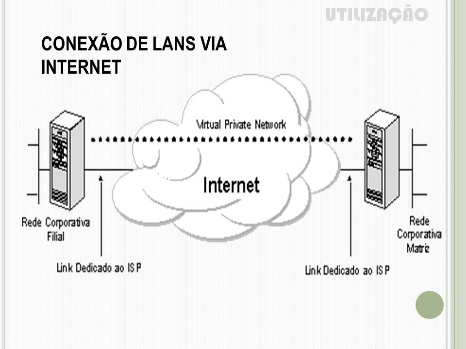 Somente usuários e equipamentos que tenham sido autorizados a fazer parte de uma determinada VPN é que podem trocar dados entre si; ou seja, um elemento de uma VPN somente reconhecerá dados originados por um segundo elemento que seguramente tenha autorização para fazer parte da VPN.