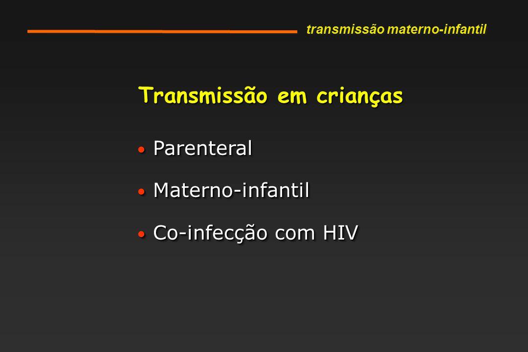 Transmissão em crianças Parenteral Parenteral Materno-infantil Materno-infantil Co-infecção com HIV Co-infecção com HIV Parenteral Parenteral Materno-infantil Materno-infantil Co-infecção com HIV Co-infecção com HIV transmissão materno-infantil