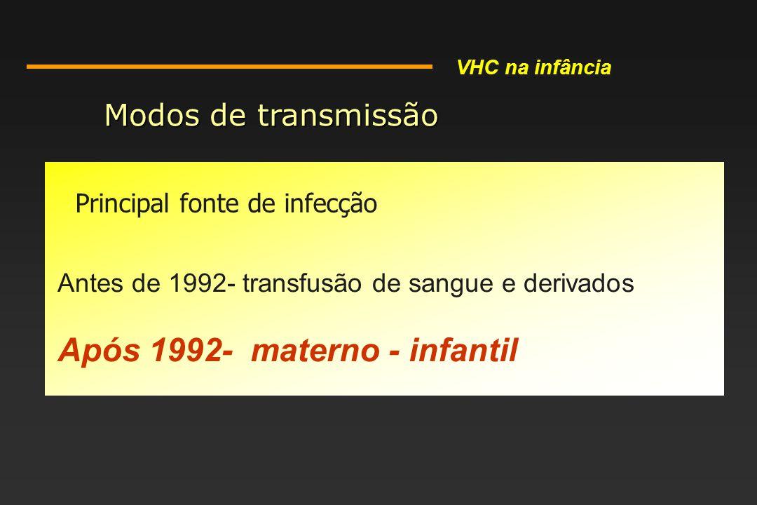 Modos de transmissão Modos de transmissão Principal fonte de infecção Antes de 1992- transfusão de sangue e derivados Após 1992- materno - infantil VHC na infância