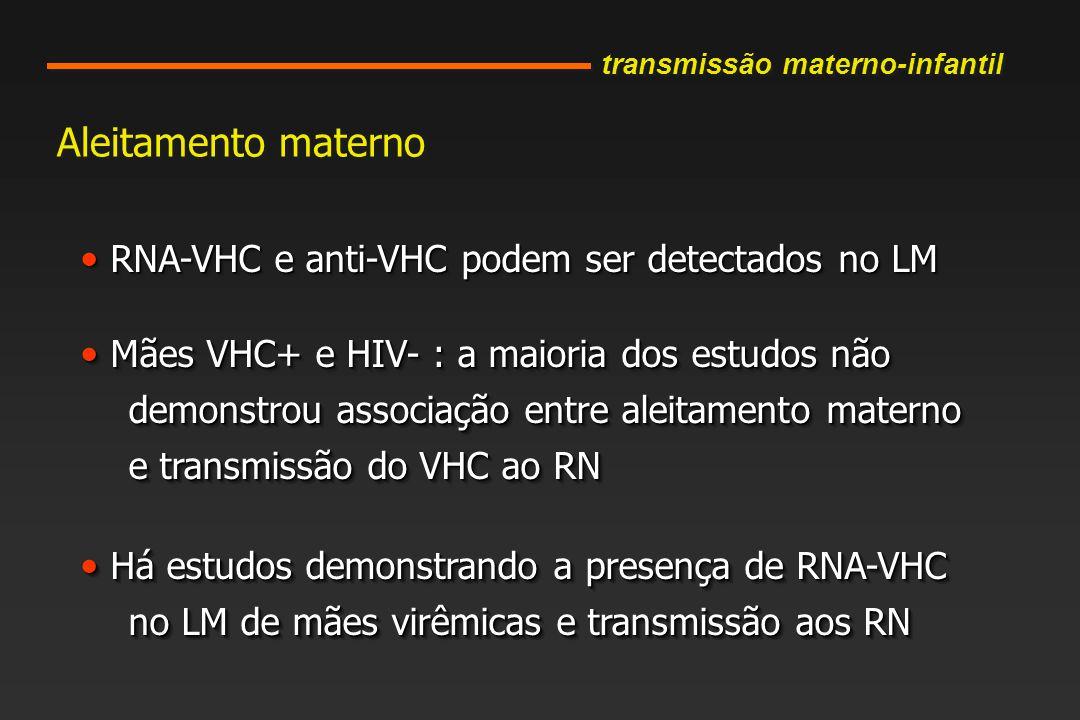RNA-VHC e anti-VHC podem ser detectados no LM RNA-VHC e anti-VHC podem ser detectados no LM Mães VHC+ e HIV- : a maioria dos estudos não Mães VHC+ e HIV- : a maioria dos estudos não demonstrou associação entre aleitamento materno e transmissão do VHC ao RN Há estudos demonstrando a presença de RNA-VHC Há estudos demonstrando a presença de RNA-VHC no LM de mães virêmicas e transmissão aos RN RNA-VHC e anti-VHC podem ser detectados no LM RNA-VHC e anti-VHC podem ser detectados no LM Mães VHC+ e HIV- : a maioria dos estudos não Mães VHC+ e HIV- : a maioria dos estudos não demonstrou associação entre aleitamento materno e transmissão do VHC ao RN Há estudos demonstrando a presença de RNA-VHC Há estudos demonstrando a presença de RNA-VHC no LM de mães virêmicas e transmissão aos RN Aleitamento materno transmissão materno-infantil