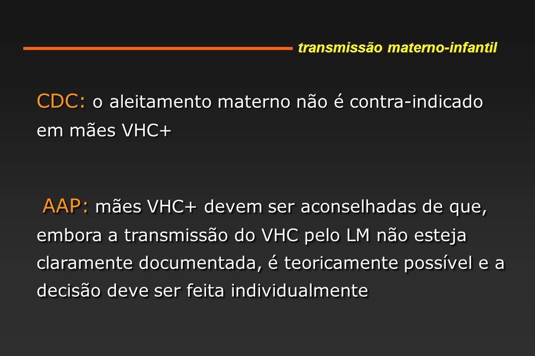 CDC: o aleitamento materno não é contra-indicado em mães VHC+ AAP: mães VHC+ devem ser aconselhadas de que, embora a transmissão do VHC pelo LM não esteja claramente documentada, é teoricamente possível e a decisão deve ser feita individualmente AAP: mães VHC+ devem ser aconselhadas de que, embora a transmissão do VHC pelo LM não esteja claramente documentada, é teoricamente possível e a decisão deve ser feita individualmente CDC: o aleitamento materno não é contra-indicado em mães VHC+ AAP: mães VHC+ devem ser aconselhadas de que, embora a transmissão do VHC pelo LM não esteja claramente documentada, é teoricamente possível e a decisão deve ser feita individualmente AAP: mães VHC+ devem ser aconselhadas de que, embora a transmissão do VHC pelo LM não esteja claramente documentada, é teoricamente possível e a decisão deve ser feita individualmente transmissão materno-infantil