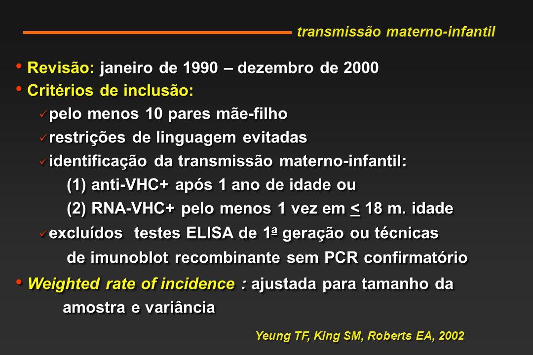 Revisão: janeiro de 1990 – dezembro de 2000 Revisão: janeiro de 1990 – dezembro de 2000 Critérios de inclusão: Critérios de inclusão: pelo menos 10 pares mãe-filho pelo menos 10 pares mãe-filho restrições de linguagem evitadas restrições de linguagem evitadas identificação da transmissão materno-infantil: identificação da transmissão materno-infantil: (1) anti-VHC+ após 1 ano de idade ou (1) anti-VHC+ após 1 ano de idade ou (2) RNA-VHC+ pelo menos 1 vez em < 18 m.