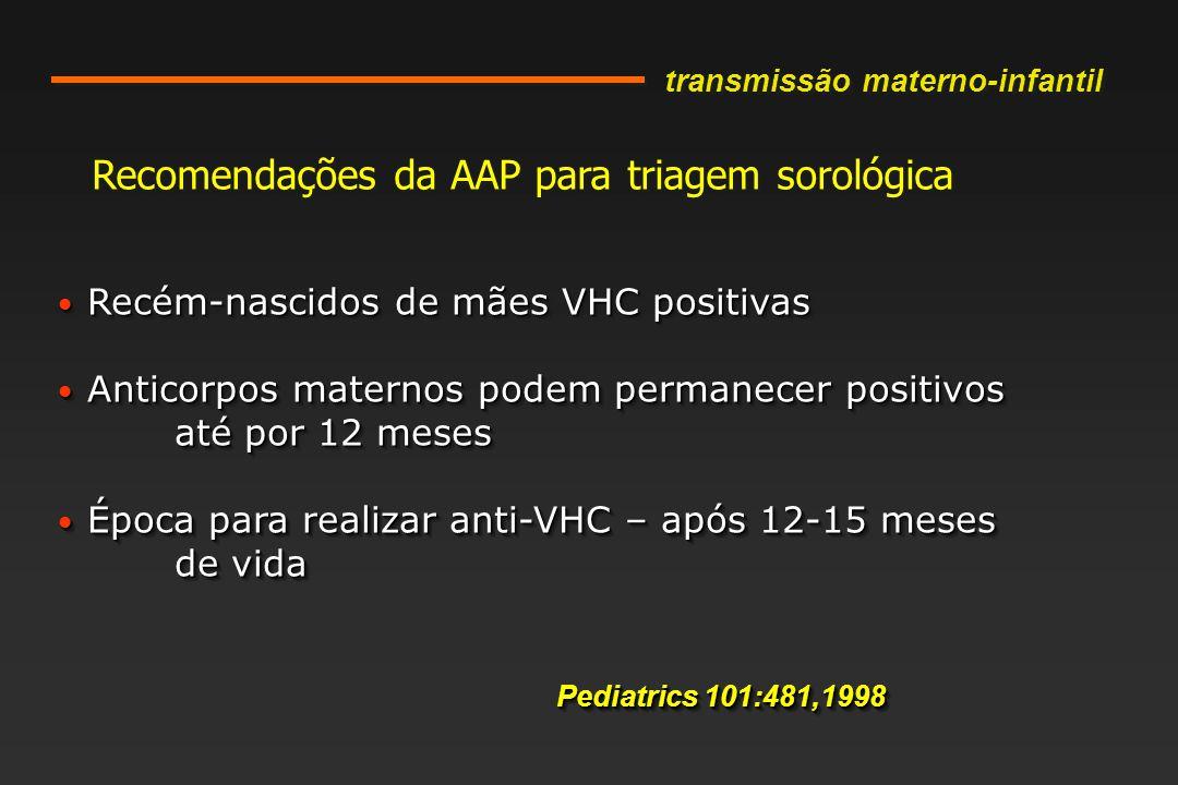 Recém-nascidos de mães VHC positivas Recém-nascidos de mães VHC positivas Anticorpos maternos podem permanecer positivos Anticorpos maternos podem permanecer positivos até por 12 meses até por 12 meses Época para realizar anti-VHC – após 12-15 meses Época para realizar anti-VHC – após 12-15 meses de vida de vida Pediatrics 101:481,1998 Pediatrics 101:481,1998 Recém-nascidos de mães VHC positivas Recém-nascidos de mães VHC positivas Anticorpos maternos podem permanecer positivos Anticorpos maternos podem permanecer positivos até por 12 meses até por 12 meses Época para realizar anti-VHC – após 12-15 meses Época para realizar anti-VHC – após 12-15 meses de vida de vida Pediatrics 101:481,1998 Pediatrics 101:481,1998 Recomendações da AAP para triagem sorológica transmissão materno-infantil