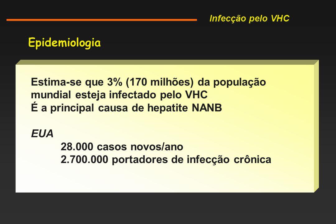 EpidemiologiaEpidemiologia Estima-se que 3% (170 milhões) da população mundial esteja infectado pelo VHC É a principal causa de hepatite NANB EUA 28.000 casos novos/ano 2.700.000 portadores de infecção crônica Infecção pelo VHC