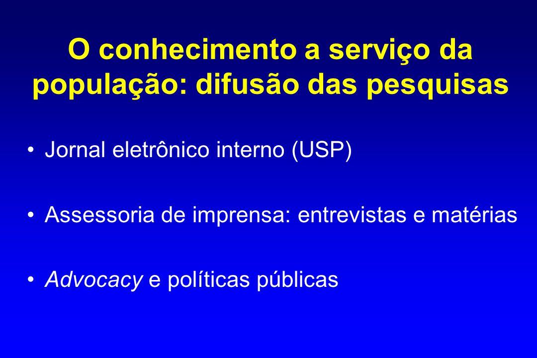 O conhecimento a serviço da população: difusão das pesquisas Jornal eletrônico interno (USP) Assessoria de imprensa: entrevistas e matérias Advocacy e políticas públicas