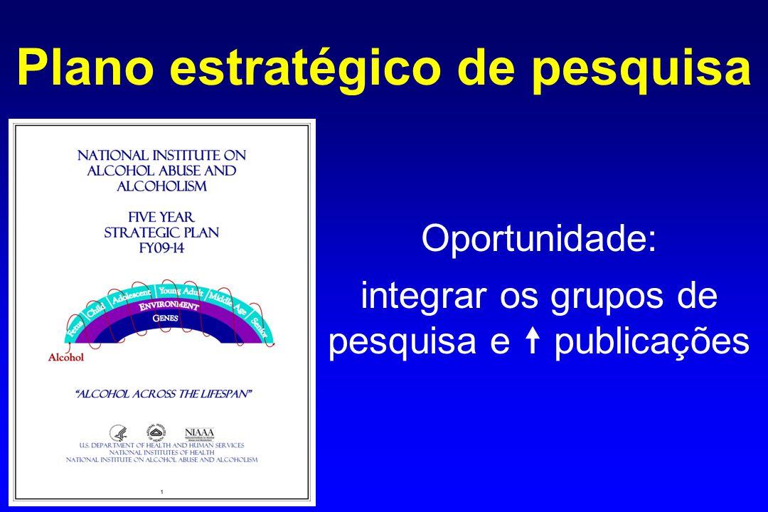 Plano estratégico de pesquisa Oportunidade: integrar os grupos de pesquisa e  publicações