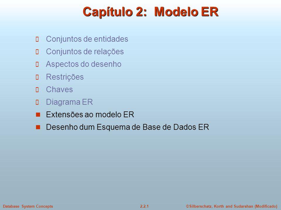 2.2.1Database System Concepts©Silberschatz, Korth and Sudarshan (Modificado) Capítulo 2: Modelo ER Conjuntos de entidades Conjuntos de relações Aspectos do desenho Restrições Chaves Diagrama ER Extensões ao modelo ER Desenho dum Esquema de Base de Dados ER