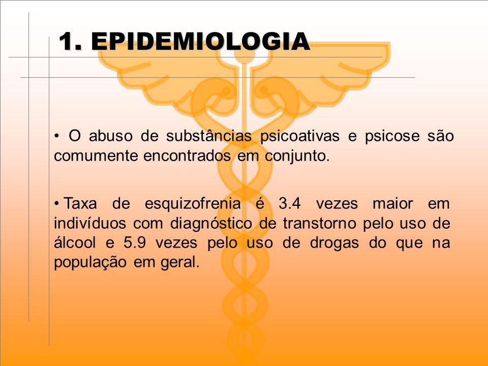 O abuso de substâncias psicoativas e psicose são comumente encontrados em conjunto. 1. EPIDEMIOLOGIA Taxa de esquizofrenia é 3.4 vezes maior em indiví