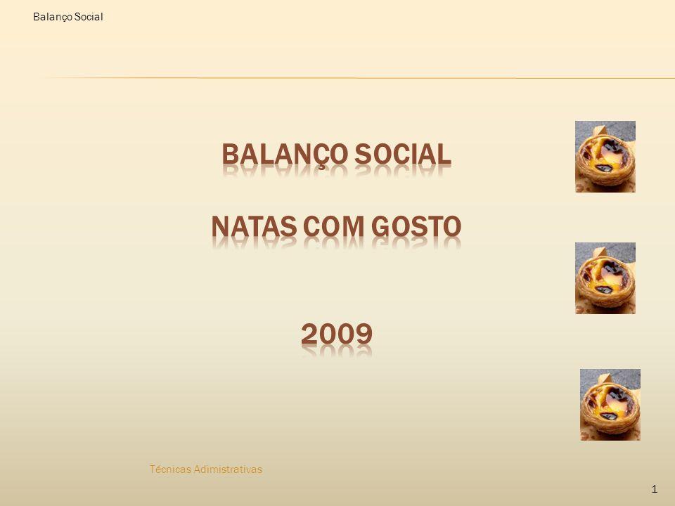 Balanço Social Técnicas Adimistrativas 1