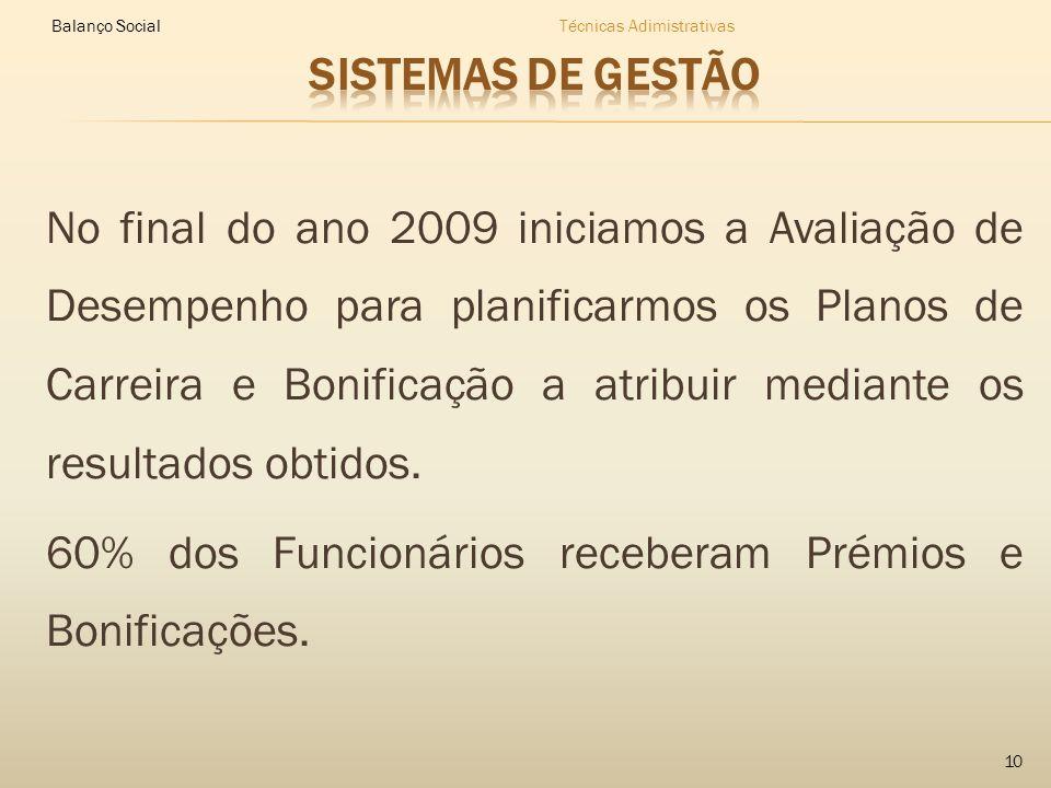 No final do ano 2009 iniciamos a Avaliação de Desempenho para planificarmos os Planos de Carreira e Bonificação a atribuir mediante os resultados obtidos.