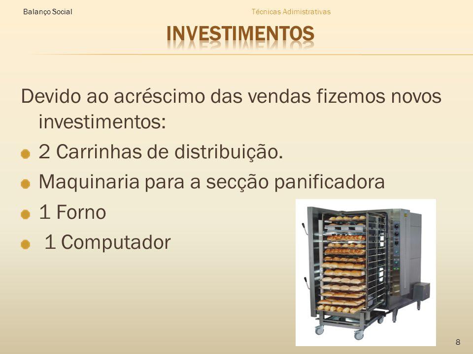 Devido ao acréscimo das vendas fizemos novos investimentos: 2 Carrinhas de distribuição.