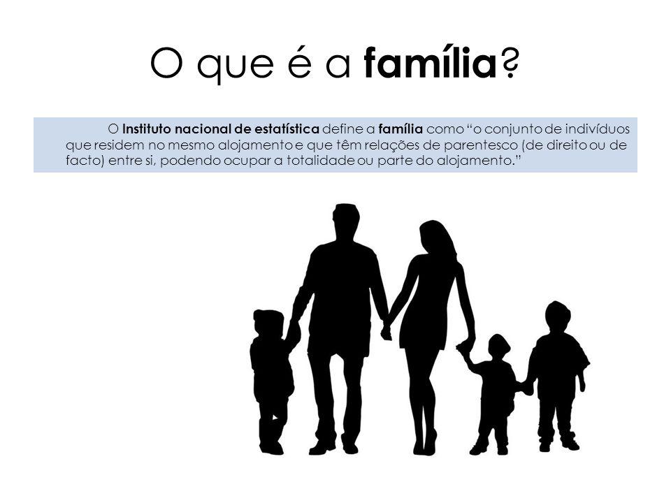 """O que é a família ? O Instituto nacional de estatística define a família como """"o conjunto de indivíduos que residem no mesmo alojamento e que têm rela"""