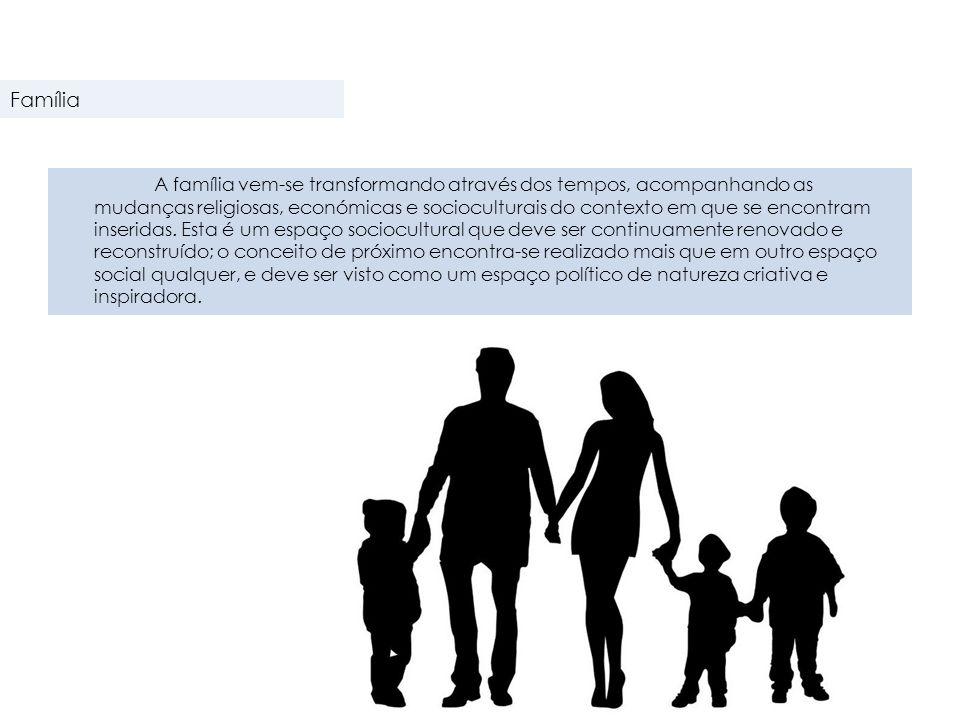 A família vem-se transformando através dos tempos, acompanhando as mudanças religiosas, económicas e socioculturais do contexto em que se encontram in