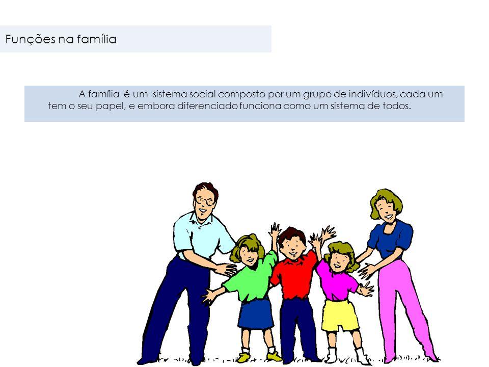 A família é um sistema social composto por um grupo de indivíduos, cada um tem o seu papel, e embora diferenciado funciona como um sistema de todos. F