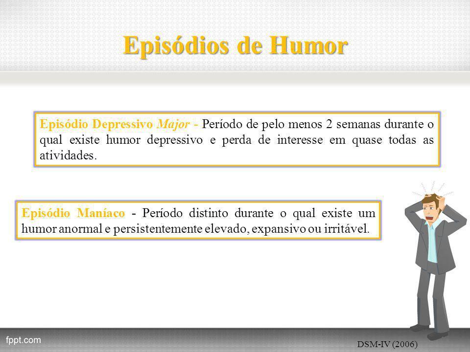 DSM-IV (2006) Episódio Misto – Período de tempo de pelo menos 1 semana em que estão preenchidos os critérios para os episódios maníaco e depressivo major quase todos os dias.