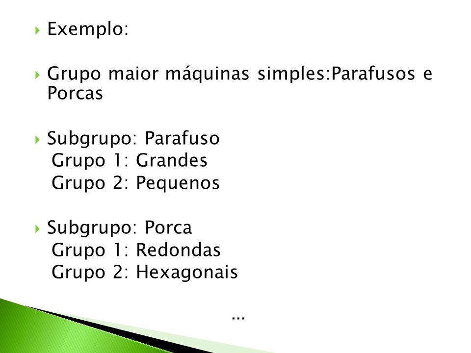  Exemplo:  Grupo maior máquinas simples:Parafusos e Porcas  Subgrupo: Parafuso Grupo 1: Grandes Grupo 2: Pequenos  Subgrupo: Porca Grupo 1: Redond