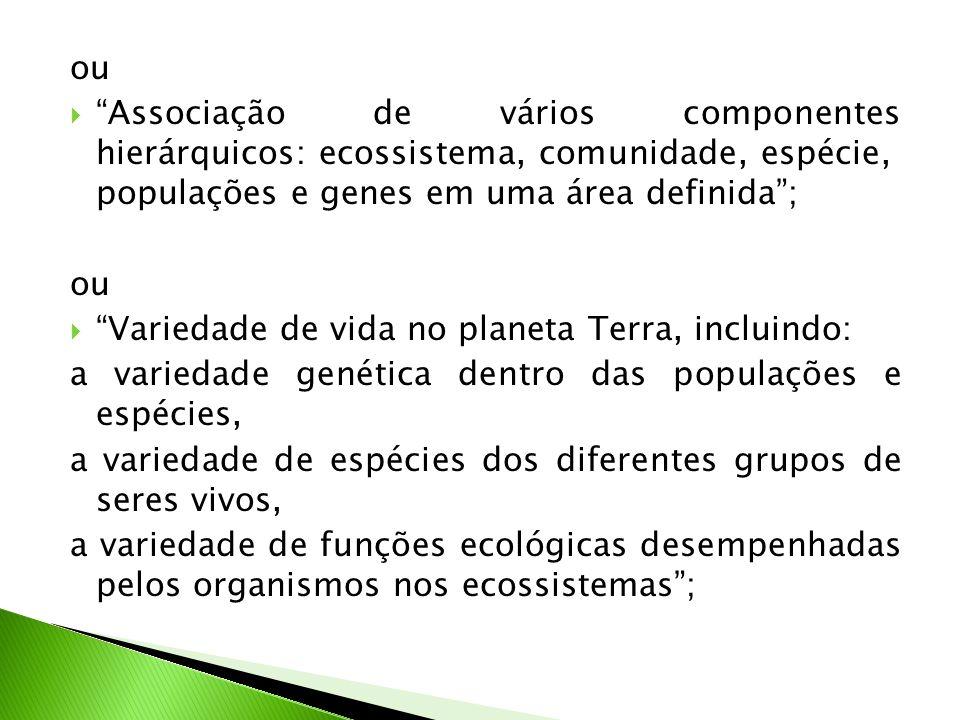 ou  Medida da diversidade relativa entre organismos presentes em diferentes ecossistemas .