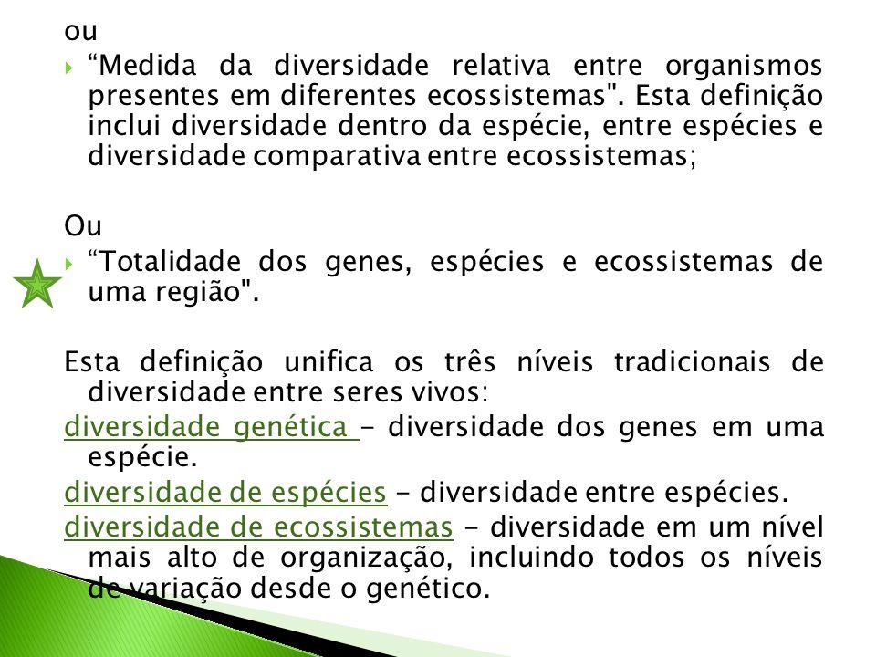  A biodiversidade varia com as diferentes regiões ecológicas.