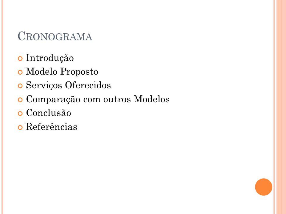 C RONOGRAMA Introdução Modelo Proposto Serviços Oferecidos Comparação com outros Modelos Conclusão Referências